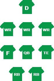 fantasy-team-football