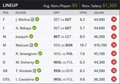 DraftKings Lineup Tool Test