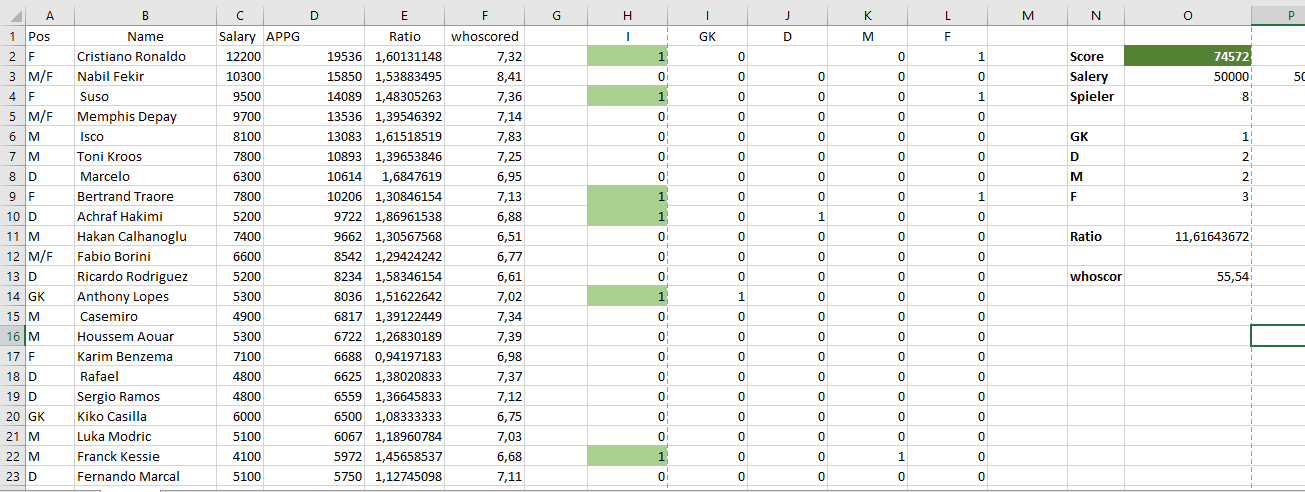 Excel Sheet DFS FPPG Aufstellung